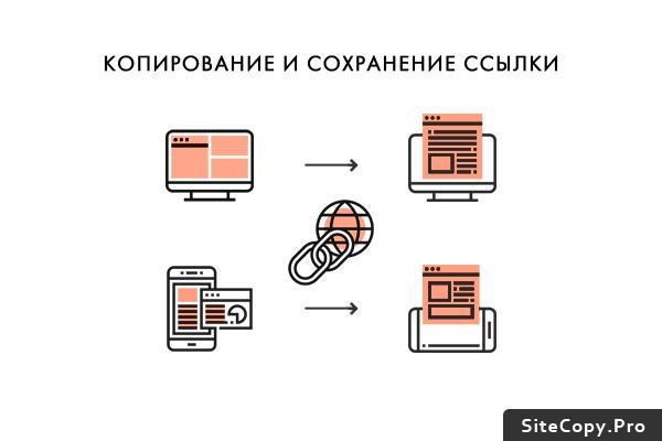 Как скопировать ссылку на веб-сайт в браузере