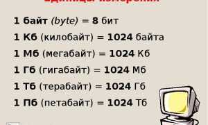 Что больше гигабайт (Гб) или мегабайт (МБ)