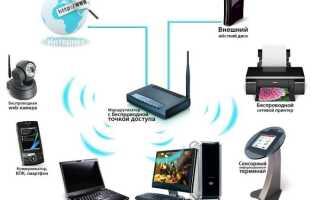 Как улучшить Wi-Fi и усилить сигнал на Android и ПК