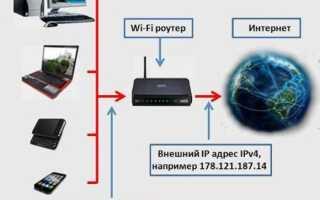 Как определить — белый или серый IP адрес: какая разница