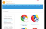 Как сохранить сессию в Mozilla — менеджер сессий для Firefox